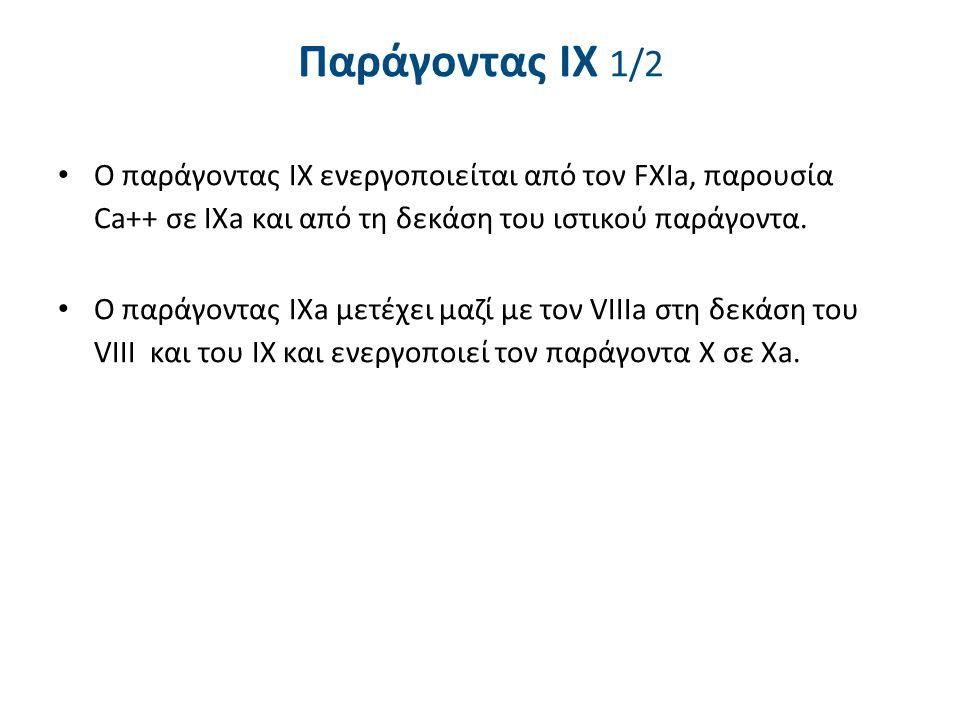 Ο παράγοντας ΙΧ ενεργοποιείται από τον FΧΙa, παρουσία Ca++ σε ΙΧa και από τη δεκάση του ιστικού παράγοντα.