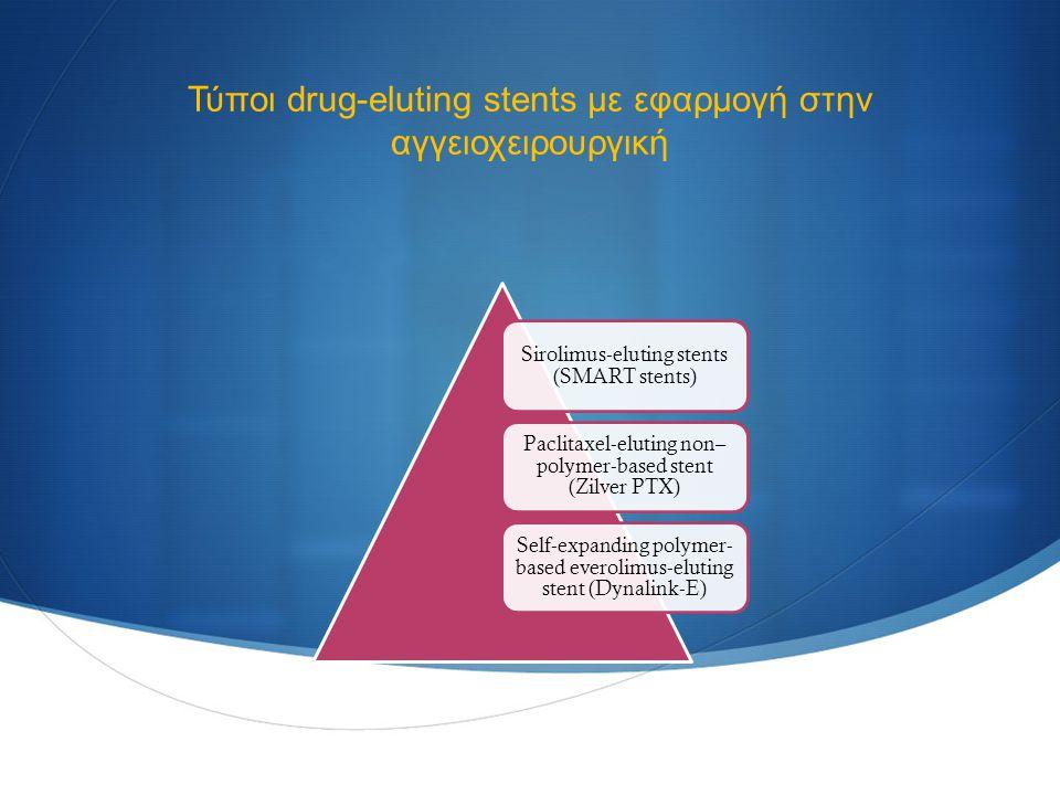 Τύποι drug-eluting stents με εφαρμογή στην αγγειοχειρουργική Sirolimus-eluting stents (SMART stents) Paclitaxel-eluting non– polymer-based stent (Zilver PTX) Self-expanding polymer- based everolimus-eluting stent (Dynalink-E)
