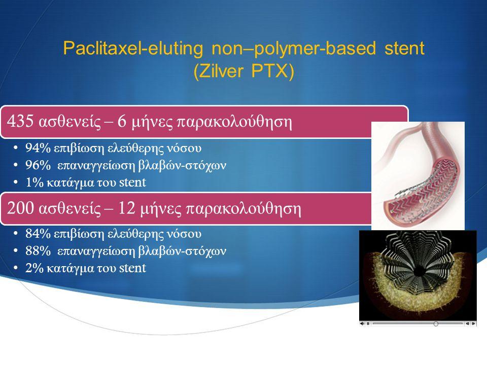 Paclitaxel-eluting non–polymer-based stent (Zilver PTX) 435 ασθενείς – 6 μήνες π αρακολούθηση 94% ε π ιβίωση ελεύθερης νόσου 96% ε π αναγγείωση βλαβών - στόχων 1% κατάγμα του stent 200 ασθενείς – 12 μήνες π αρακολούθηση 84% ε π ιβίωση ελεύθερης νόσου 88% ε π αναγγείωση βλαβών - στόχων 2% κατάγμα του stent Brunk D.