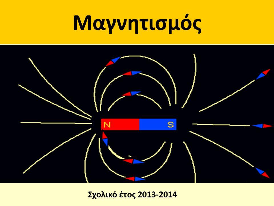 Μαγνητικά υλικά Τα υλικά χωρίζονται σε δύο κατηγορίες ανάλογα με τις μαγνητικές τους ιδιότητες Σιδηρομαγνητικά Διαμαγνητικά Μαγνητίζονται Δεν μαγνητίζονται Σίδηρος, νικέλιο, κοβάλτιο και τα κράματα τους Χαλκός, αλουμίνιο, ορείχαλκος, ξύλο, νερό, αέρας κ.λ.π ΣκληράΜαλακά