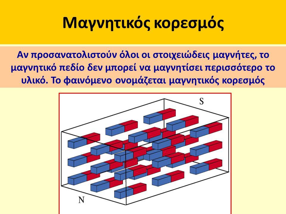 Μαγνητικός κορεσμός Αν προσανατολιστούν όλοι οι στοιχειώδεις μαγνήτες, το μαγνητικό πεδίο δεν μπορεί να μαγνητίσει περισσότερο το υλικό. Το φαινόμενο