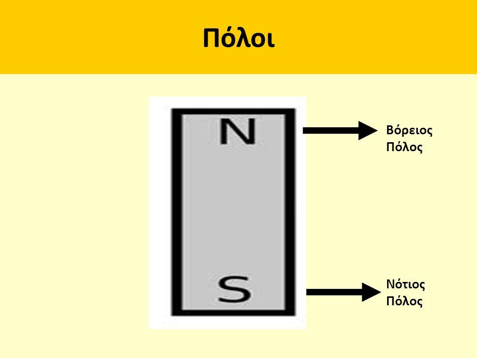 Μαγνητική βελόνα Ν S Είναι ένας ελαφρός μαγνήτης Στηρίζεται σε ένας άξονα Ο ένας πόλος στέφεται προς τον βορρά (βόρειος μαγνητικός πόλος (Ν) Ο άλλος πόλος στέφεται προς τον νότο (νότιος μαγνητικός πόλος (S)