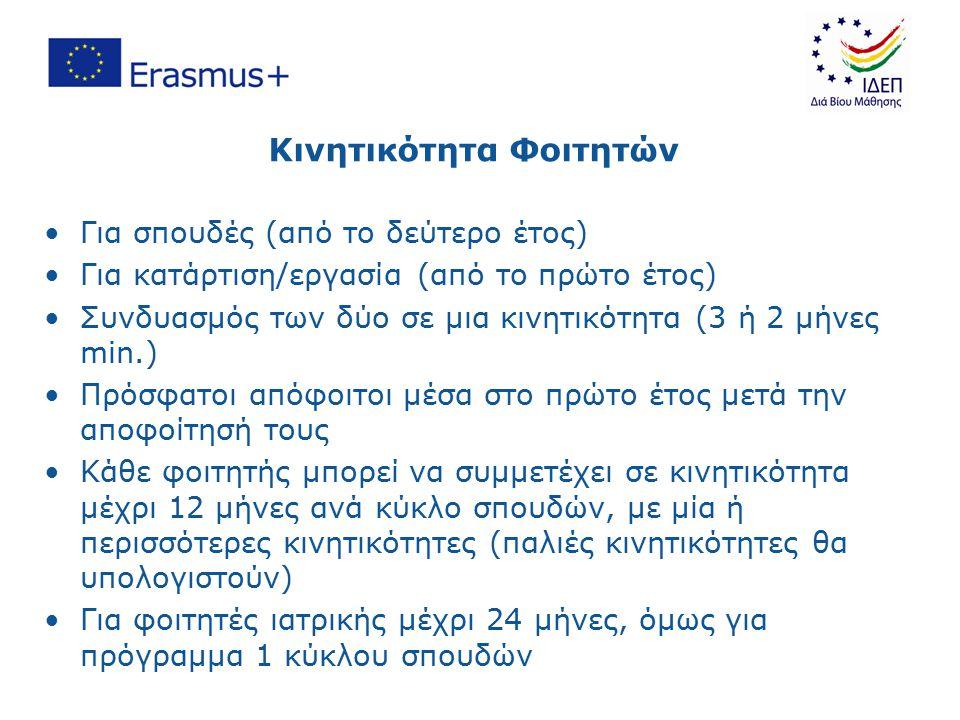 Χρήσιμοι οδηγοί για την υλοποίηση του Σχεδίου: Η Συμφωνία με το ΙΔΕΠ με τα παραρτήματά της (π.χ.