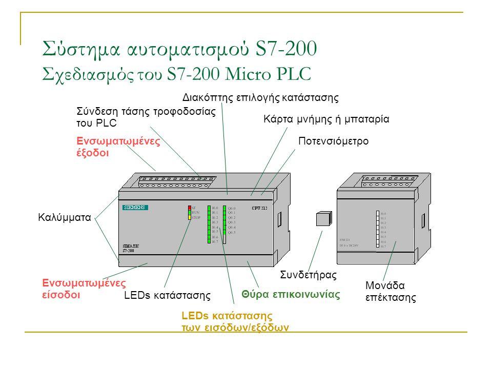 ΠΕΡΙΓΡΑΦΗ ΤΟΥ PLC Σε ένα PLC παρατηρούμε: Κλέμες εισόδου Κλέμες εξόδου Ενδεικτικά LED Θύρα επικοινωνίας