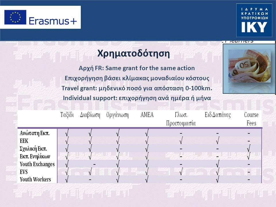 Aρχή FR: Same grant for the same action Επιχορήγηση βάσει κλίμακας μοναδιαίου κόστους Travel grant: μηδενικό ποσό για απόσταση 0-100km. Individual sup