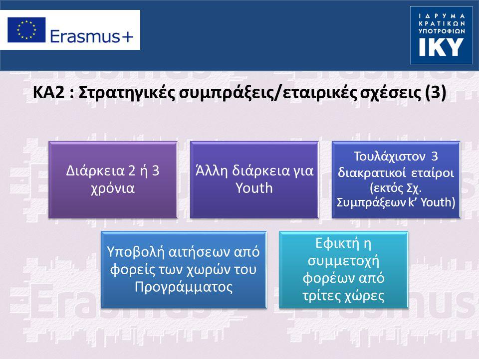 KA2 : Στρατηγικές συμπράξεις/εταιρικές σχέσεις (3) Διάρκεια 2 ή 3 χρόνια Άλλη διάρκεια για Youth Τουλάχιστον 3 διακρατικοί εταίροι (εκτός Σχ. Συμπράξε