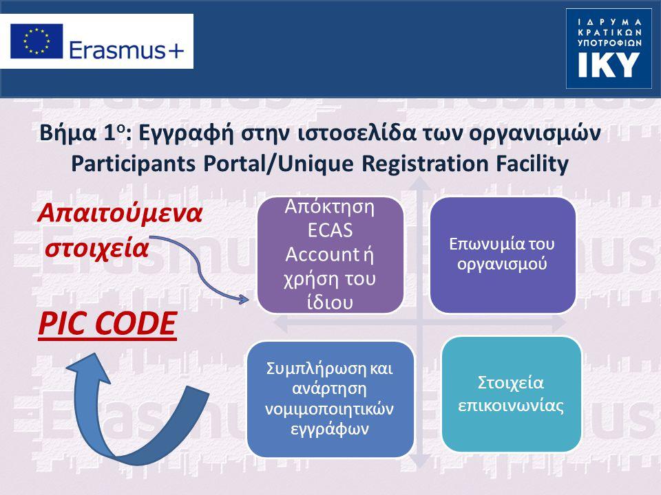 Βήμα 1 ο : Εγγραφή στην ιστοσελίδα των οργανισμών Participants Portal/Unique Registration Facility Απαιτούμενα στοιχεία PIC CODE Απόκτηση ECAS Account