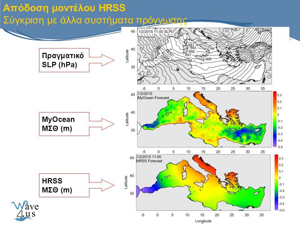 Πραγματικό SLP (hPa) MyOcean ΜΣΘ (m) HRSS ΜΣΘ (m)