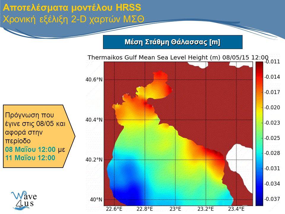 Μέση Στάθμη Θάλασσας [m] Πρόγνωση που έγινε στις 08/05 και αφορά στην περίοδο 08 Μαΐου 12:00 με 11 Μαΐου 12:00 Αποτελέσματα μοντέλου HRSS Χρονική εξέλ