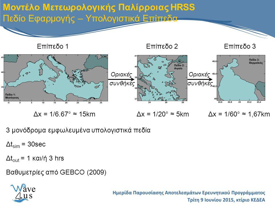 Οριακές συνθήκες Οριακές συνθήκες Μοντέλο Μετεωρολογικής Παλίρροιας HRSS Πεδίο Εφαρμογής – Υπολογιστικά Επίπεδα Επίπεδο 1Επίπεδο 2Επίπεδο 3 Δx = 1/6.6