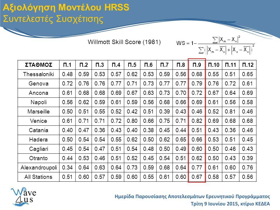 καλή αναπαραγωγή εξέλιξης της ΜΣΘ καλή αναπαράσταση των τοπικών εξάρσεων και ακροτάτων υποτίμηση από Ιούλιο ως Οκτώβριο μετρητής εντός του ΛΘ: επιρροή από τοπικές ανακλάσεις και ταλαντώσεις Αξιολόγηση Μοντέλου HRSS Σύγκριση προσομοιώσεων με μετρήσεις