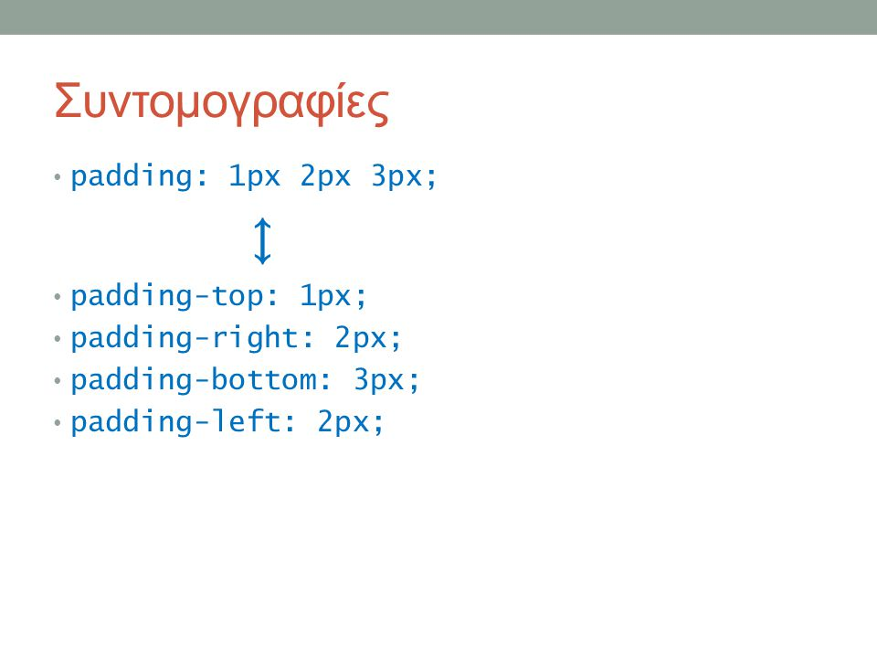 padding: 1px 2px 3px; ↕ padding-top: 1px; padding-right: 2px; padding-bottom: 3px; padding-left: 2px;