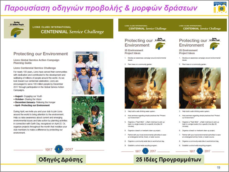 19 Παρουσίαση οδηγιών προβολής & μορφών δράσεων Οδηγός Δράσης25 Ιδέες Προγραμμάτων