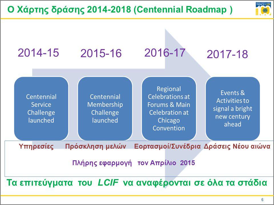 6 Ο Χάρτης δράσης 2014-2018 (Centennial Roadmap ) Τα επιτεύγματα του LCIF να αναφέρονται σε όλα τα στάδια 2014-15 2015-16 2016-17 2017-18 Υπηρεσίες Πρόσκληση μελών Εορτασμοί/Συνέδρια Δράσεις Νέου αιώνα Πλήρης εφαρμογή τον Απρίλιο 2015