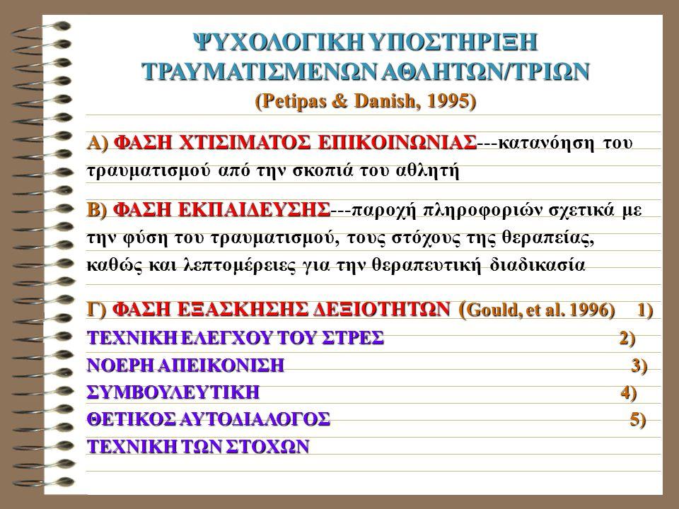 ΨΥΧΟΛΟΓΙΚΗ ΥΠΟΣΤΗΡΙΞΗ ΤΡΑΥΜΑΤΙΣΜΕΝΩΝ ΑΘΛΗΤΩΝ/ΤΡΙΩΝ (Petipas & Danish, 1995) Α) ΦΑΣΗ ΧΤΙΣΙΜΑΤΟΣ ΕΠΙΚΟΙΝΩΝΙΑΣ---κατανόηση του τραυματισμού από την σκοπι