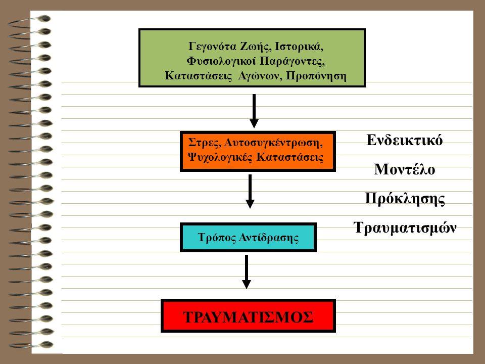 Γεγονότα Ζωής, Ιστορικά, Φυσιολογικοί Παράγοντες, Καταστάσεις Αγώνων, Προπόνηση Στρες, Αυτοσυγκέντρωση, Ψυχολογικές Καταστάσεις Τρόπος Αντίδρασης ΤΡΑΥ