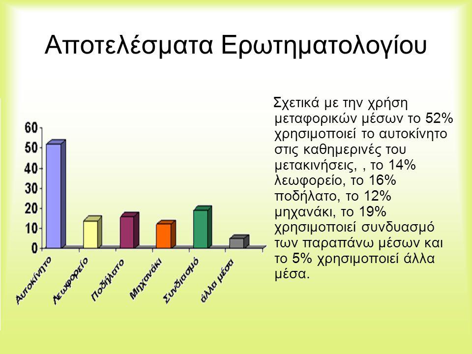 Αποτελέσματα Ερωτηματολογίου Σχετικά με την χρήση μεταφορικών μέσων το 52% χρησιμοποιεί το αυτοκίνητο στις καθημερινές του μετακινήσεις,, το 14% λεωφο