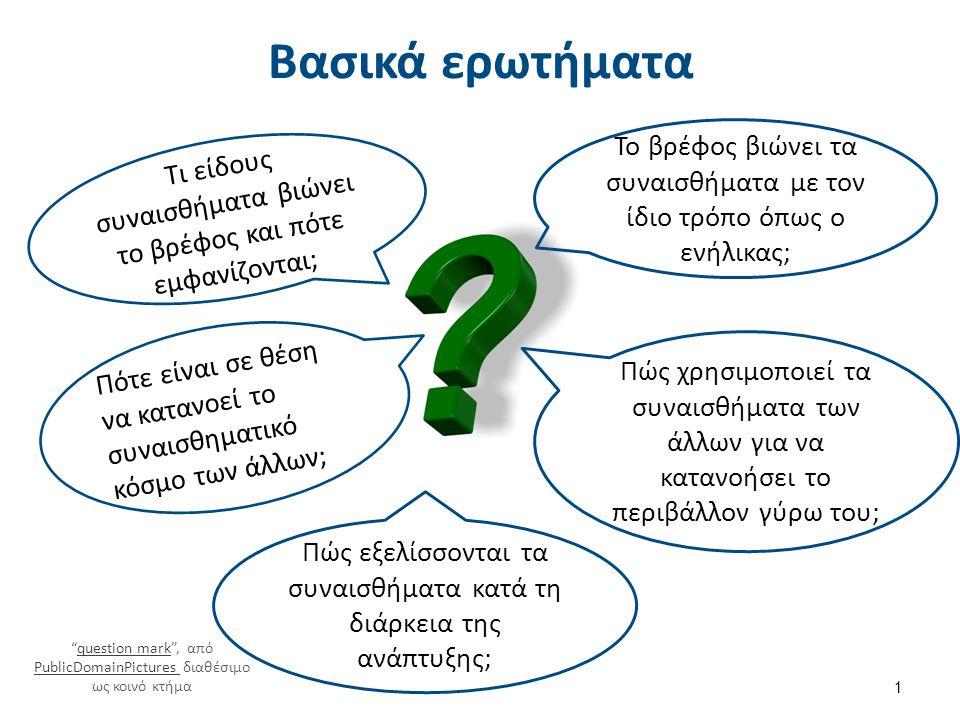 """Βασικά ερωτήματα 1 """"question mark"""", απόquestion mark PublicDomainPictures PublicDomainPictures διαθέσιμο ως κοινό κτήμα Τι είδους συναισθήματα βιώνει"""