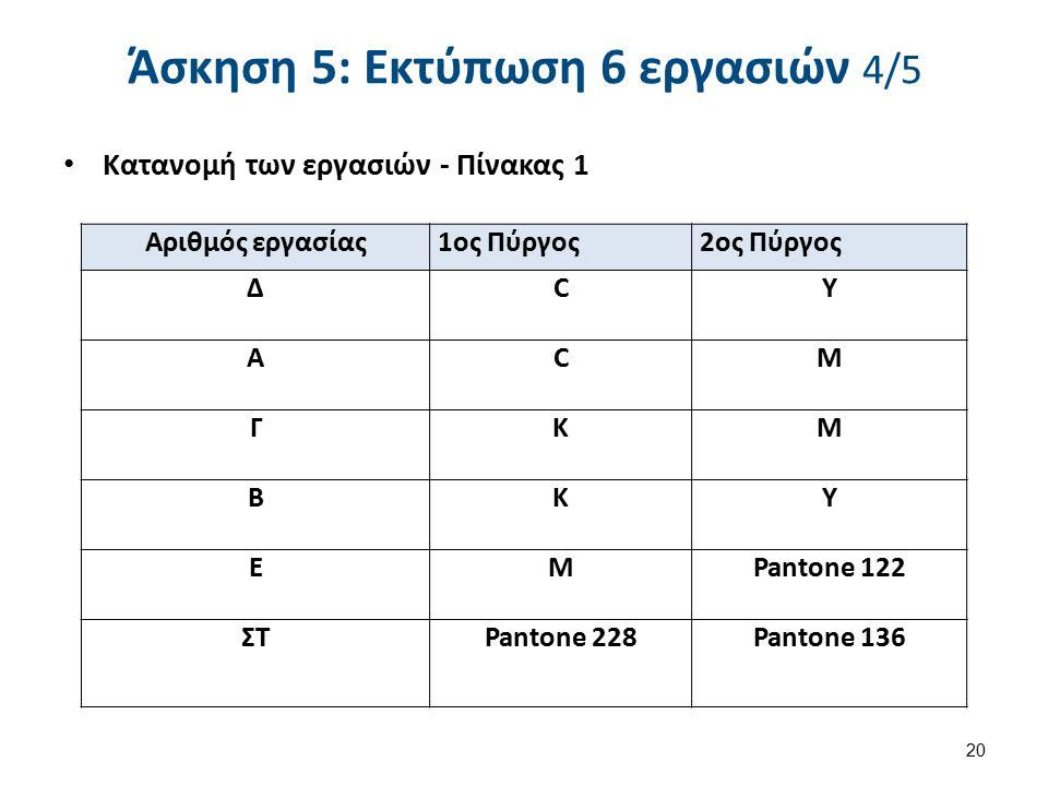 Άσκηση 5: Εκτύπωση 6 εργασιών 4/5 Κατανομή των εργασιών - Πίνακας 1 20 Αριθμός εργασίας1ος Πύργος2ος Πύργος ΔCY ΑCM ΓKM ΒKY ΕMPantone 122 ΣΤPantone 228 Pantone 136