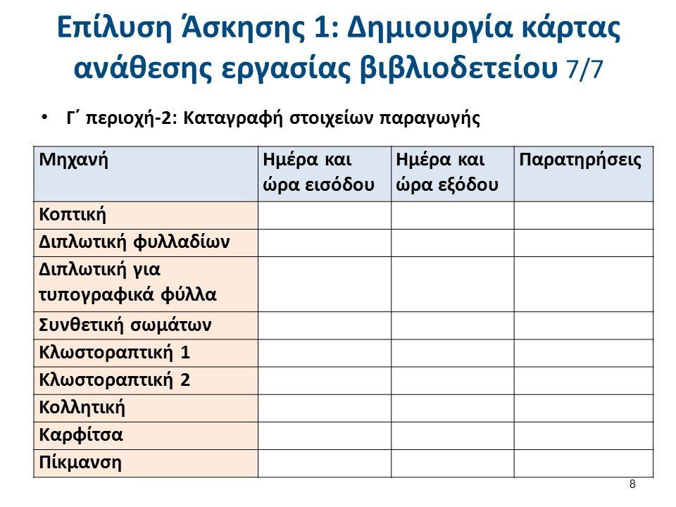 Επίλυση Άσκησης 1: Δημιουργία κάρτας ανάθεσης εργασίας βιβλιοδετείου 7/7 Γ΄ περιοχή-2: Καταγραφή στοιχείων παραγωγής 8 ΜηχανήΗμέρα και ώρα εισόδου Ημέρα και ώρα εξόδου Παρατηρήσεις Κοπτική Διπλωτική φυλλαδίων Διπλωτική για τυπογραφικά φύλλα Συνθετική σωμάτων Κλωστοραπτική 1 Κλωστοραπτική 2 Κολλητική Καρφίτσα Πίκμανση