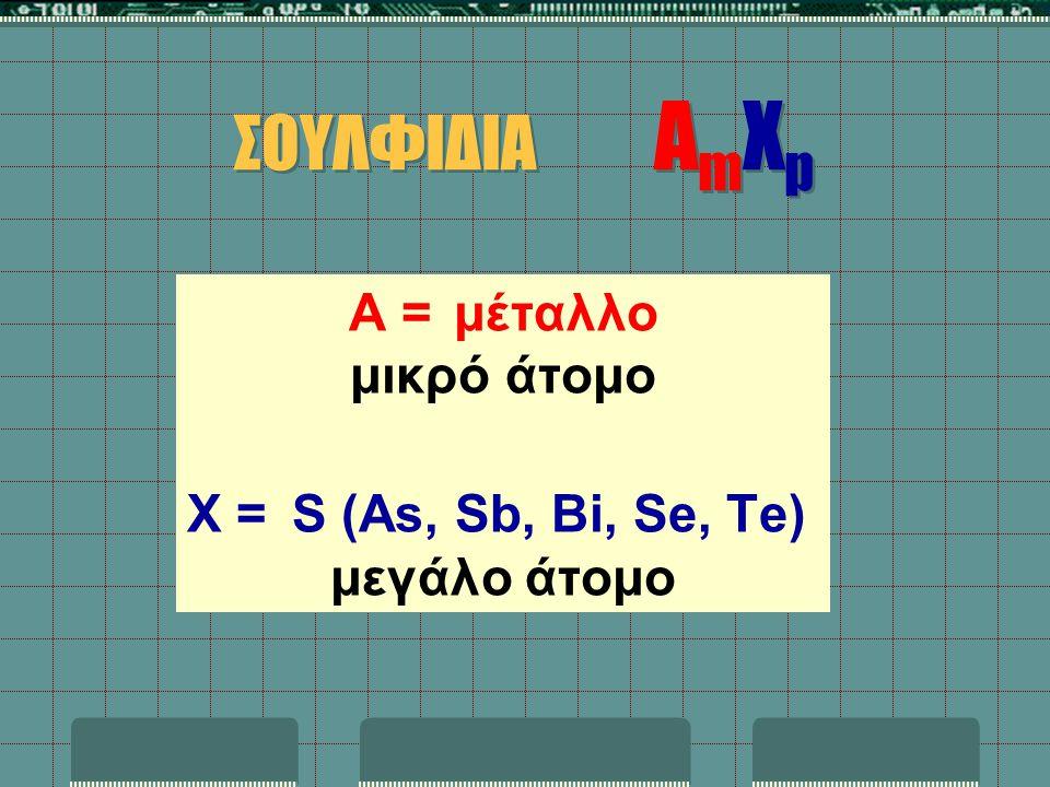 Α 2 Χ Ακανθίτης Ag 2 S Χαλκοσίνης Cu 2 S Α 3 Χ 2 Βορνίτης Cu 5 FeS 4 ΑΧ Γαληνίτης PbS Σφαλερίτης ZnS Χαλκοπυρίτης CuFeS 2 Εναργίτης Cu 3 AsS 4 Τετραεδρίτης Cu 12 SbS 13 Νικελίνης NiAs Μαγνητοπυρίτης Fe 1-x S Μιλλερίτης NiS Κινναβαρίτης HgS Κόκκινη σανδαράχη AsS