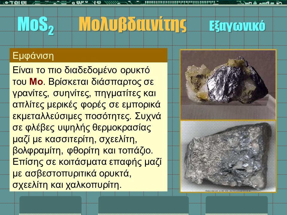 Εμφάνιση Είναι το πιο διαδεδομένο ορυκτό του Mo. Βρίσκεται διάσπαρτος σε γρανίτες, συηνίτες, πηγματίτες και απλίτες μερικές φορές σε εμπορικά εκμεταλλ