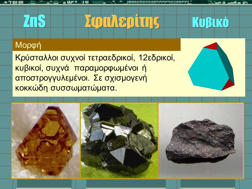 Μορφή Κρύσταλλοι συχνοί τετραεδρικοί, 12εδρικοί, κυβικοί, συχνά παραμορφωμένοι ή αποστρογγυλεμένοι. Σε σχισμογενή κοκκώδη συσσωματώματα. ZnS Σφαλερίτη