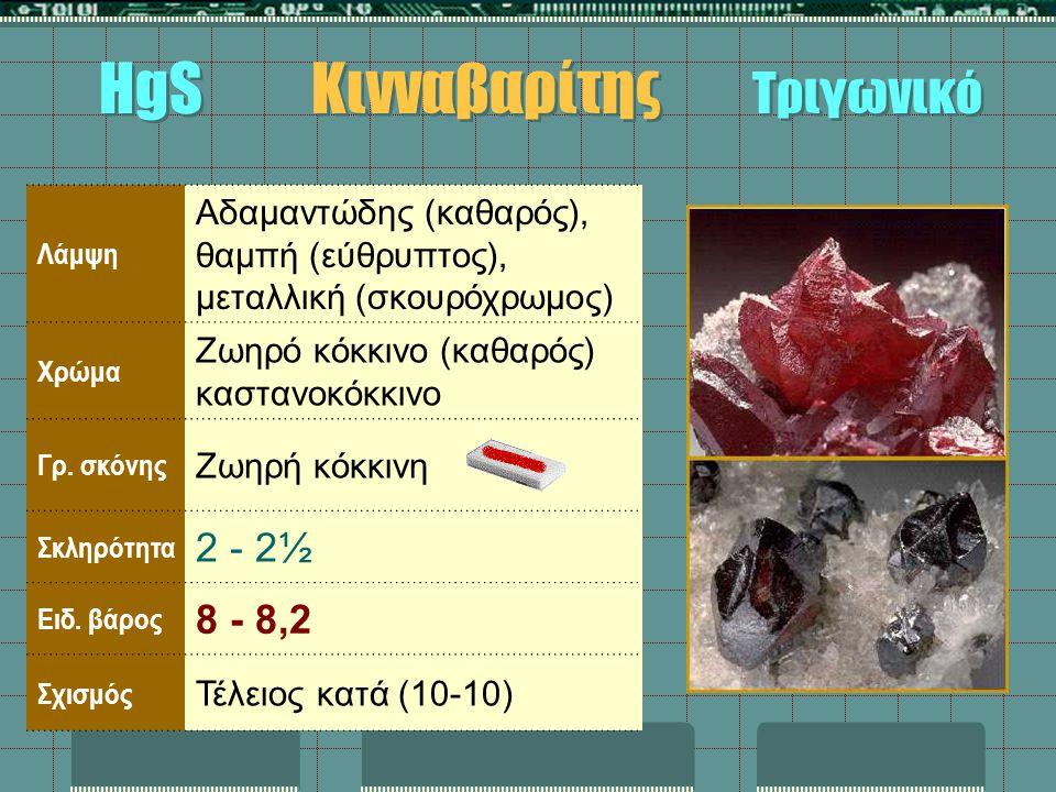 Λάμψη Αδαμαντώδης (καθαρός), θαμπή (εύθρυπτος), μεταλλική (σκουρόχρωμος) Χρώμα Ζωηρό κόκκινο (καθαρός) καστανοκόκκινο Γρ. σκόνης Ζωηρή κόκκινη Σκληρότ