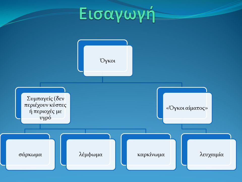 Όγκοι Συμπαγείς (δεν περιέχουν κύστες ή περιοχές με υγρό σάρκωμαλέμφωμακαρκίνωμα«Όγκοι αίματος»λευχαιμία