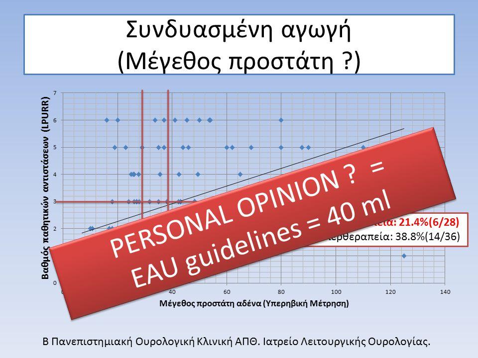 Συνδυασμένη αγωγή (Μέγεθος προστάτη ?) Β Πανεπιστημιακή Ουρολογική Κλινική ΑΠΘ. Ιατρείο Λειτουργικής Ουρολογίας. Vpro ≥ 40 ml.Υπερθεραπεία: 21.4%(6/28