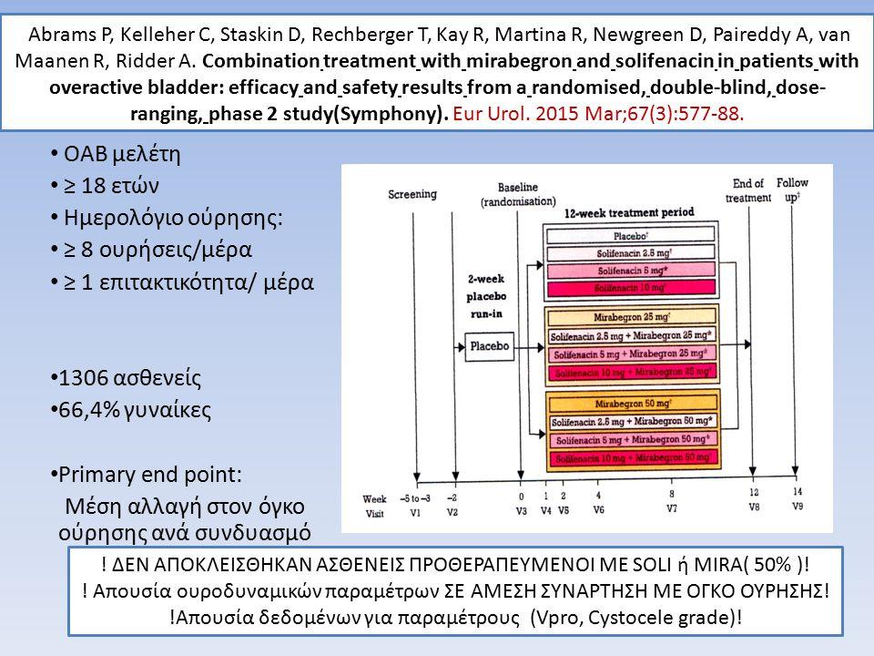 Abrams P, Kelleher C, Staskin D, Rechberger T, Kay R, Martina R, Newgreen D, Paireddy A, van Maanen R, Ridder A. Combination treatment with mirabegron