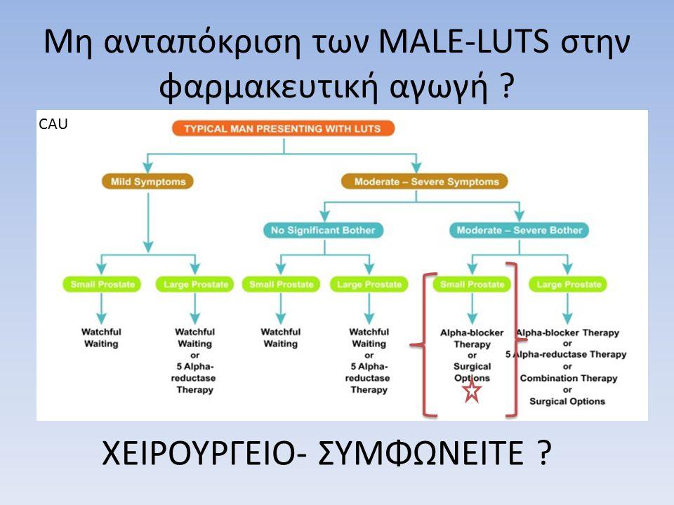 Μη ανταπόκριση των MALE-LUTS στην φαρμακευτική αγωγή ? ΧΕΙΡΟΥΡΓΕΙΟ- ΣΥΜΦΩΝΕΙΤΕ ? CAU