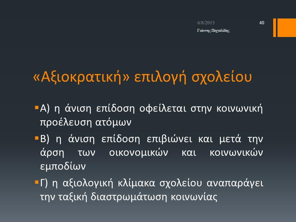 «Αξιοκρατική» επιλογή σχολείου  Α) η άνιση επίδοση οφείλεται στην κοινωνική προέλευση ατόμων  Β) η άνιση επίδοση επιβιώνει και μετά την άρση των οικ