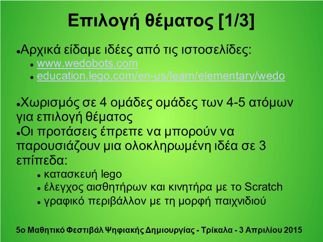 Επιλογή θέματος [1/3] Αρχικά είδαμε ιδέες από τις ιστοσελίδες: www.wedobots.com education.lego.com/en-us/learn/elementary/wedo Χωρισμός σε 4 ομάδες ομάδες των 4-5 ατόμων για επιλογή θέματος Οι προτάσεις έπρεπε να μπορούν να παρουσιάζουν μια ολοκληρωμένη ιδέα σε 3 επίπεδα: κατασκευή lego έλεγχος αισθητήρων και κινητήρα με το Scratch γραφικό περιβάλλον με τη μορφή παιχνιδιού 5ο Μαθητικό Φεστιβάλ Ψηφιακής Δημιουργίας - Τρίκαλα - 3 Απριλίου 2015