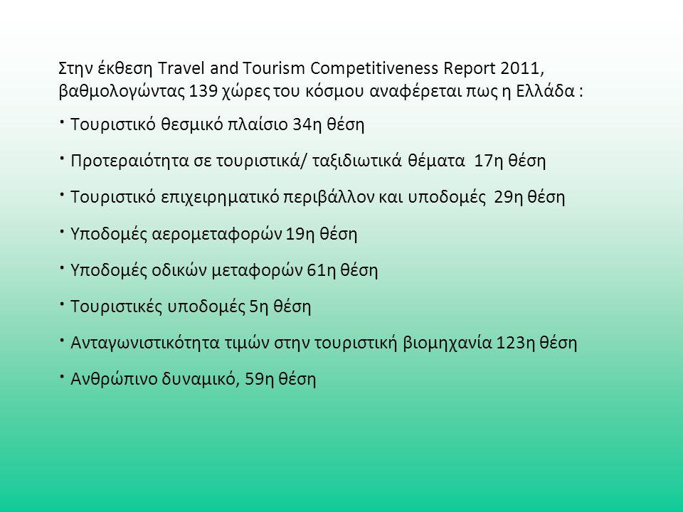 Στην έκθεση Travel and Tourism Competitiveness Report 2011, βαθμολογώντας 139 χώρες του κόσμου αναφέρεται πως η Ελλάδα : · Τουριστικό θεσμικό πλαίσιο
