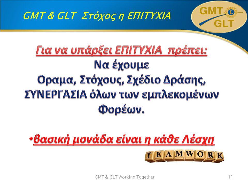 GMT & GLT Στόχος η ΕΠΙΤΥΧΙΑ GMT & GLT Working Together11