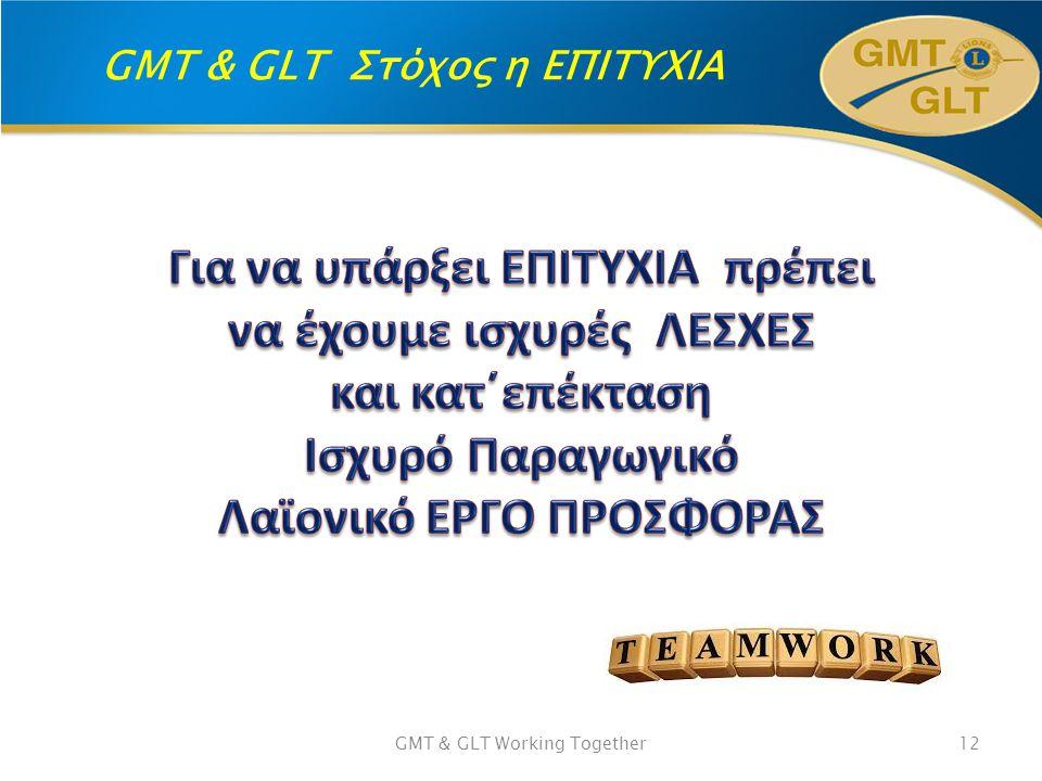 GMT & GLT Στόχος η ΕΠΙΤΥΧΙΑ GMT & GLT Working Together12
