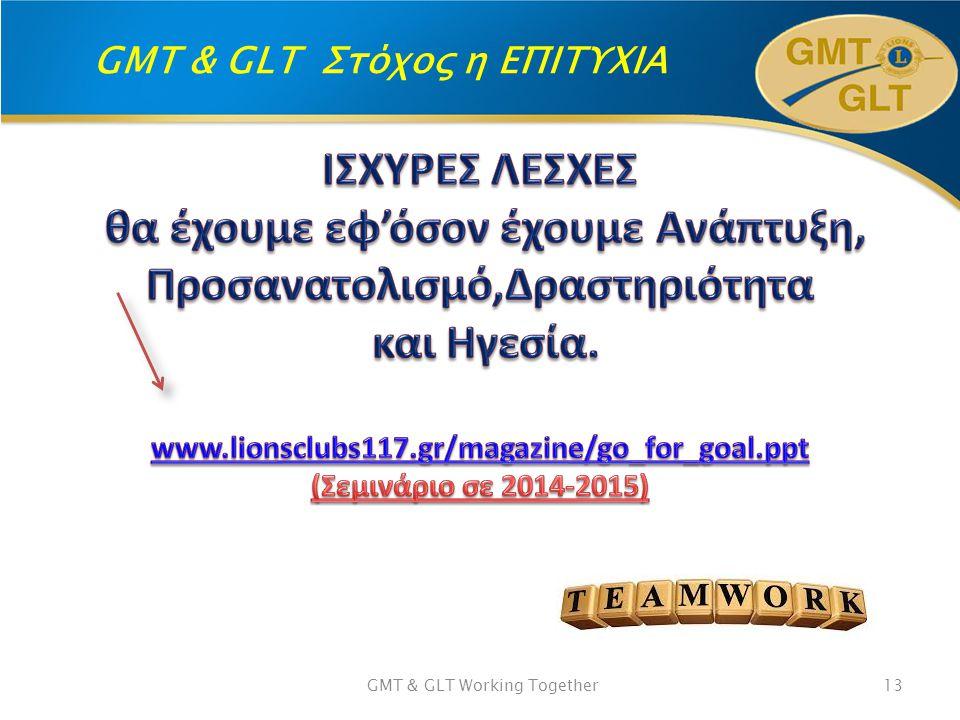 GMT & GLT Working Together14