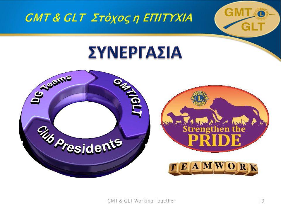 GMT & GLT Στόχος η ΕΠΙΤΥΧΙΑ GMT & GLT Working Together19