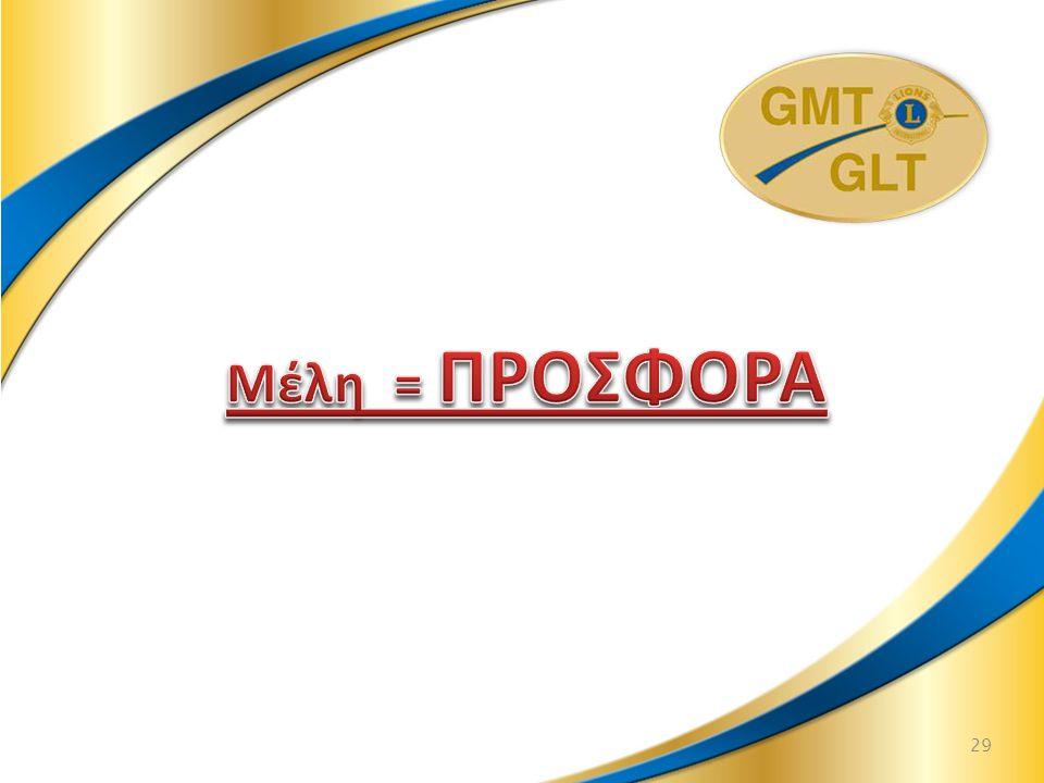 GMT & GLT Working Together30