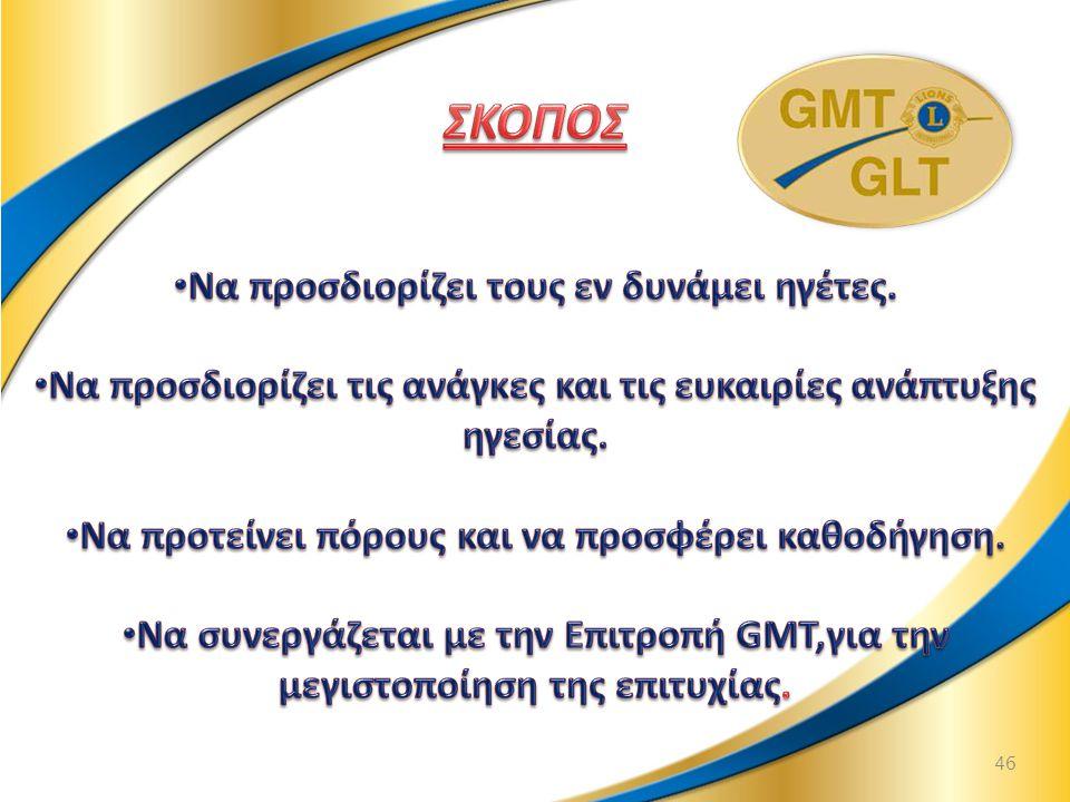 CA 4 GMT & GLT Working Together47