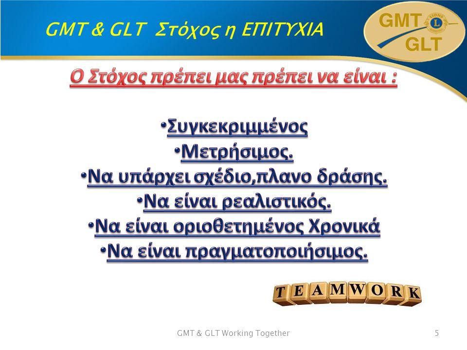 GMT & GLT Στόχος η ΕΠΙΤΥΧΙΑ GMT & GLT Working Together6