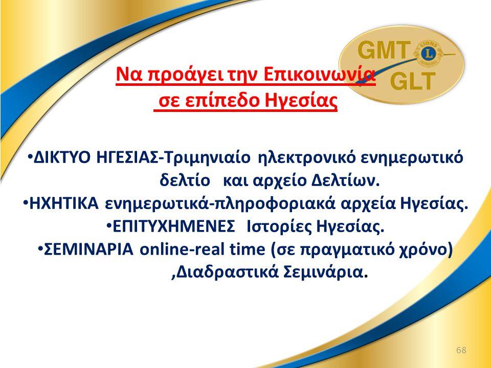 GMT & GLT Working Together69
