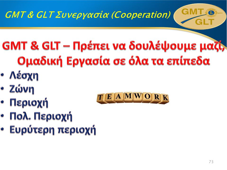 GMT & GLT Συνεργασία (Cooperation) 73