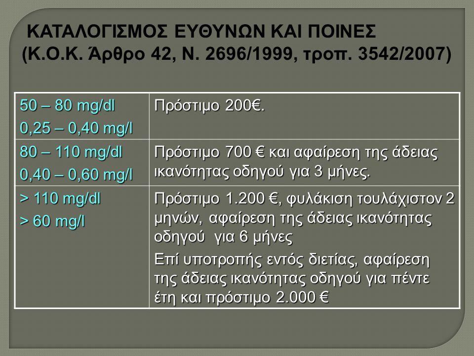 50 – 80 mg/dl 0,25 – 0,40 mg/l Πρόστιμο 200€. 80 – 110 mg/dl 0,40 – 0,60 mg/l Πρόστιμο 700 € και αφαίρεση της άδειας ικανότητας οδηγού για 3 μήνες. >