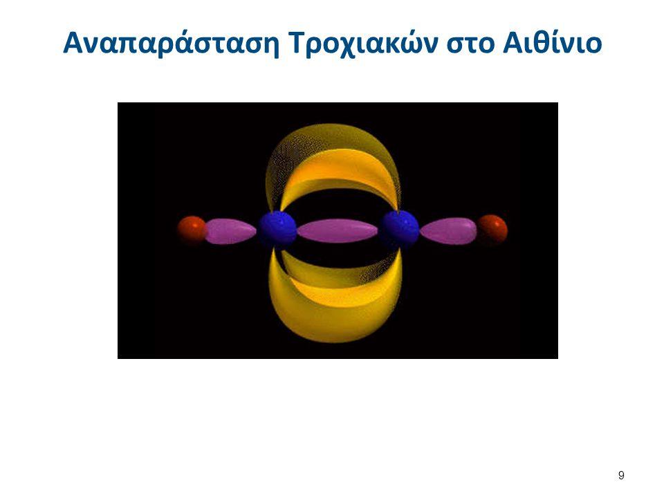 Οι πολλαπλοί δεσμοί επηρεάζουν την δομή μεγάλων αλύσσεων 10
