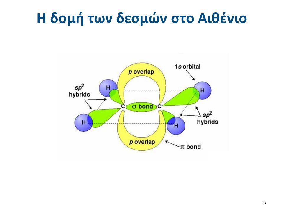 Αναπαράσταση Τροχιακών στο Αιθένιο 6