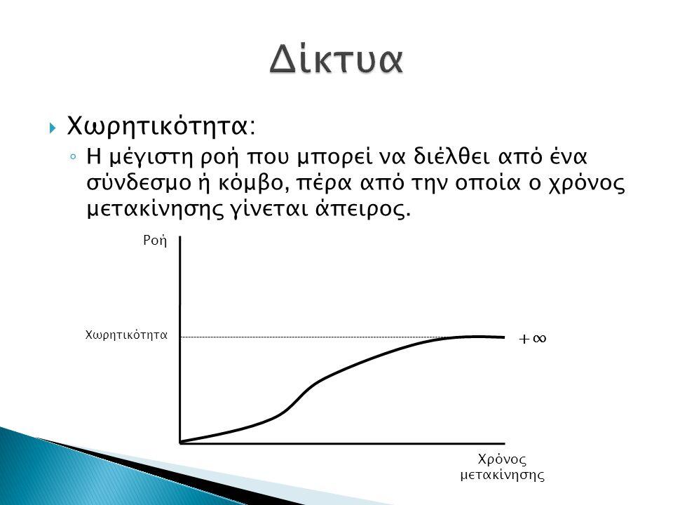  Χωρητικότητα: ◦ Η μέγιστη ροή που μπορεί να διέλθει από ένα σύνδεσμο ή κόμβο, πέρα από την οποία ο χρόνος μετακίνησης γίνεται άπειρος.