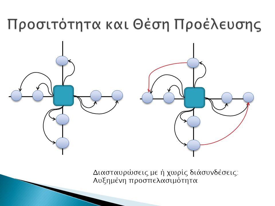 Διασταυρώσεις με ή χωρίς διάσυνδέσεις: Αυξημένη προσπελασιμότητα
