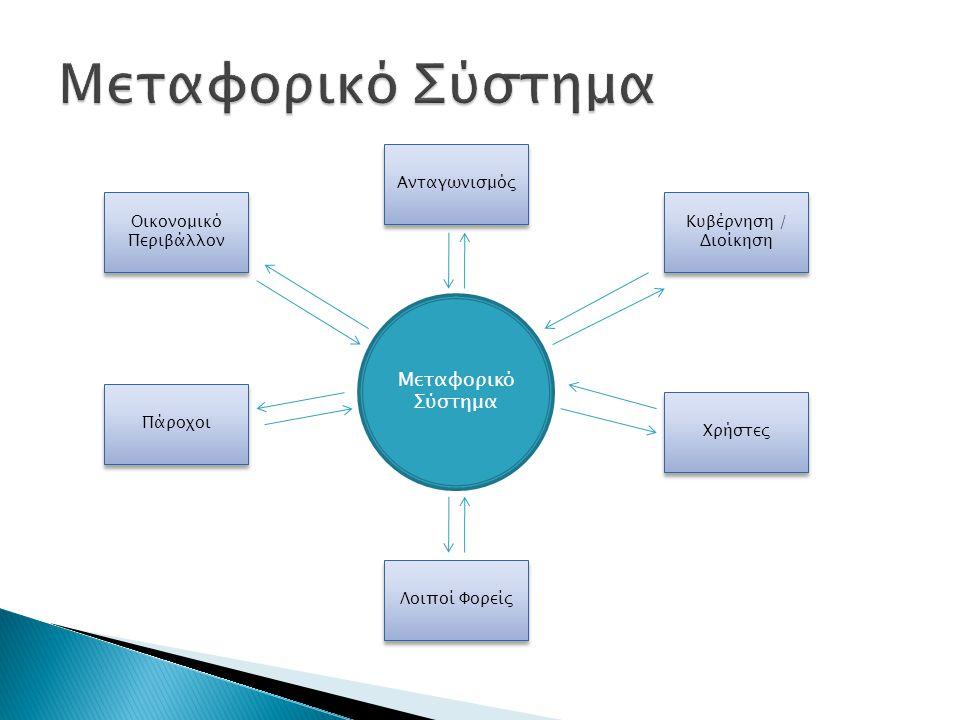 Μεταφορικό Σύστημα Οικονομικό Περιβάλλον Ανταγωνισμός Κυβέρνηση / Διοίκηση Πάροχοι Χρήστες Λοιποί Φορείς
